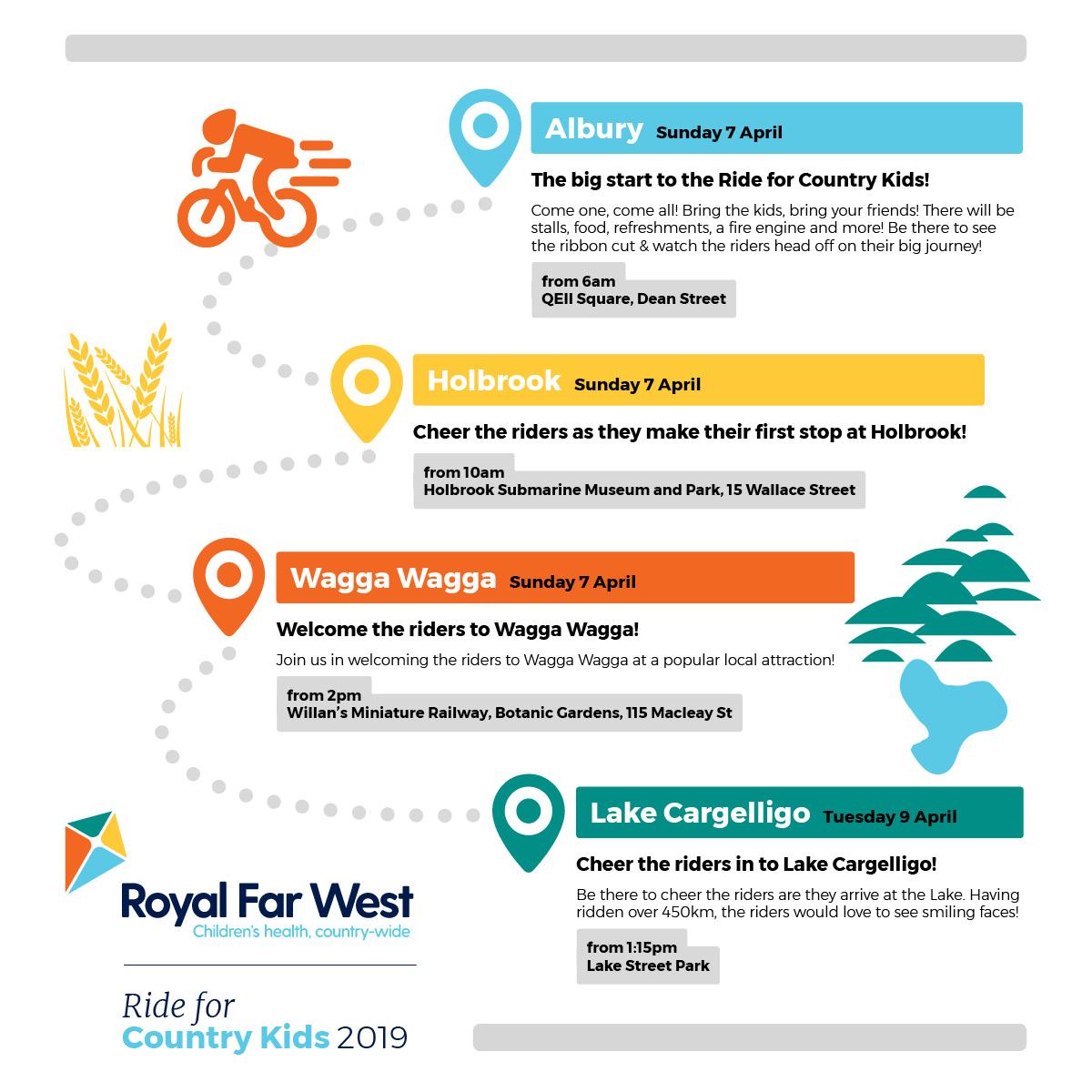 RFCK Route 2019